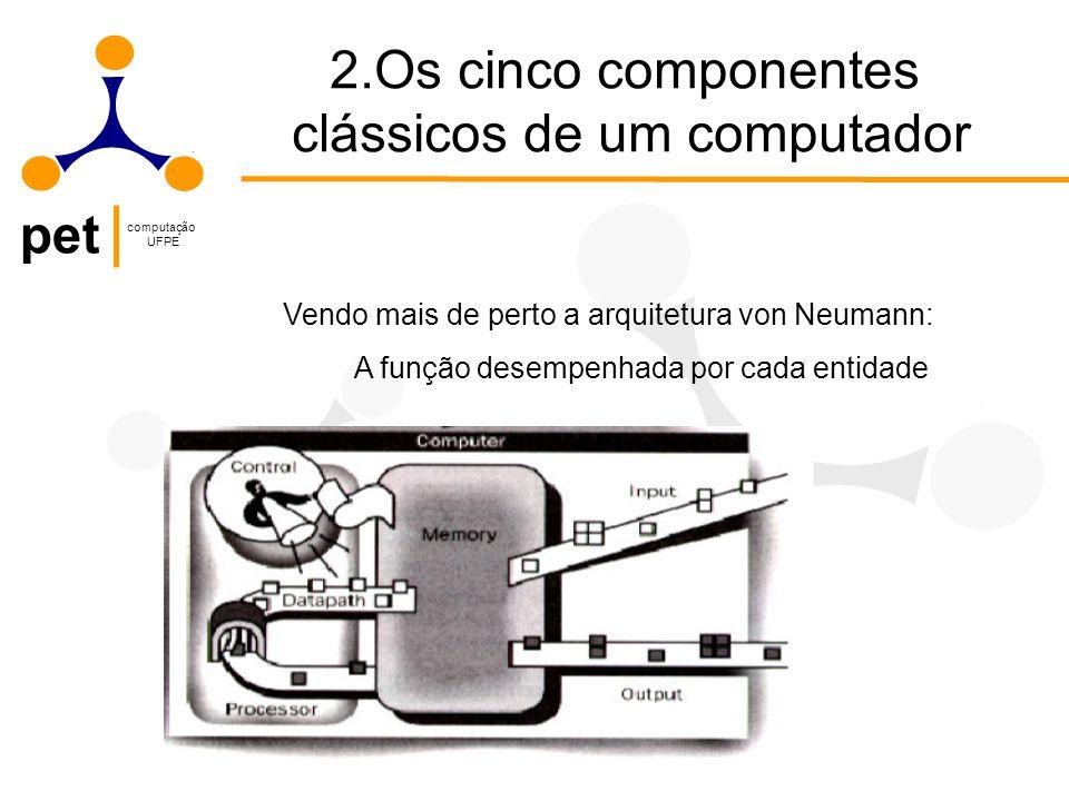 pet computação UFPE 2.Os cinco componentes clássicos de um computador Processador(ou CPU): Datapath + Controle 1.Datapath:caminho que o dado percorre dentro do processador.