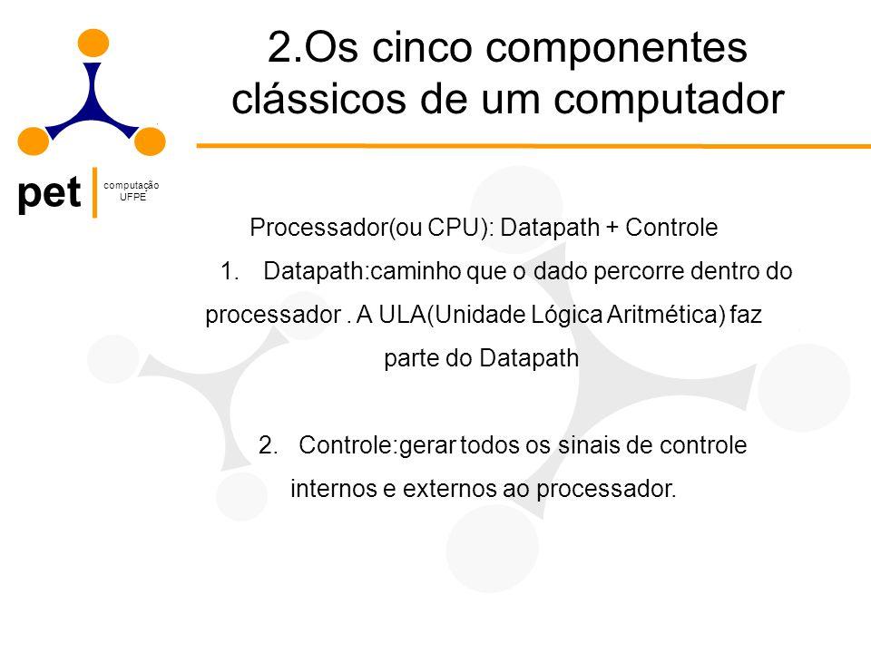 pet computação UFPE A representação dos números depende do suporte material para representar e calcular (binário com o computador).