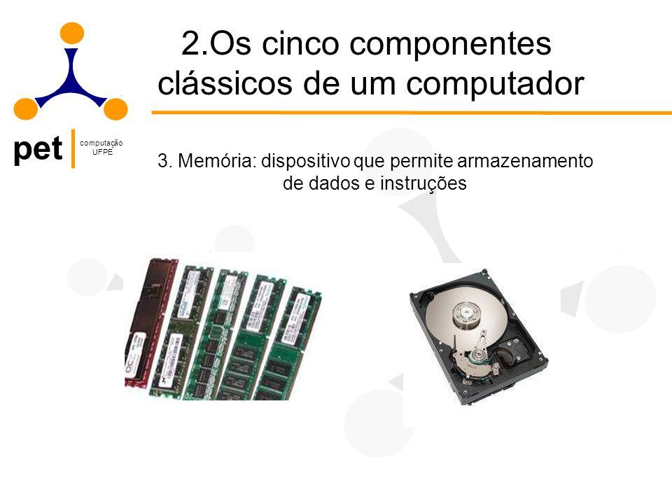 pet computação UFPE 2.Os cinco componentes clássicos de um computador 4.