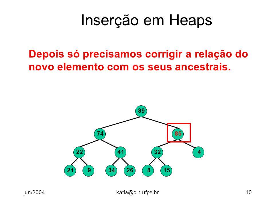 jun/2004katia@cin.ufpe.br10 Inserção em Heaps Depois só precisamos corrigir a relação do novo elemento com os seus ancestrais. 89 921 22 2634 41 74 8