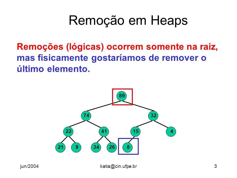 jun/2004katia@cin.ufpe.br4 Remoção em Heaps 1.Remover informações do elemento na raiz.