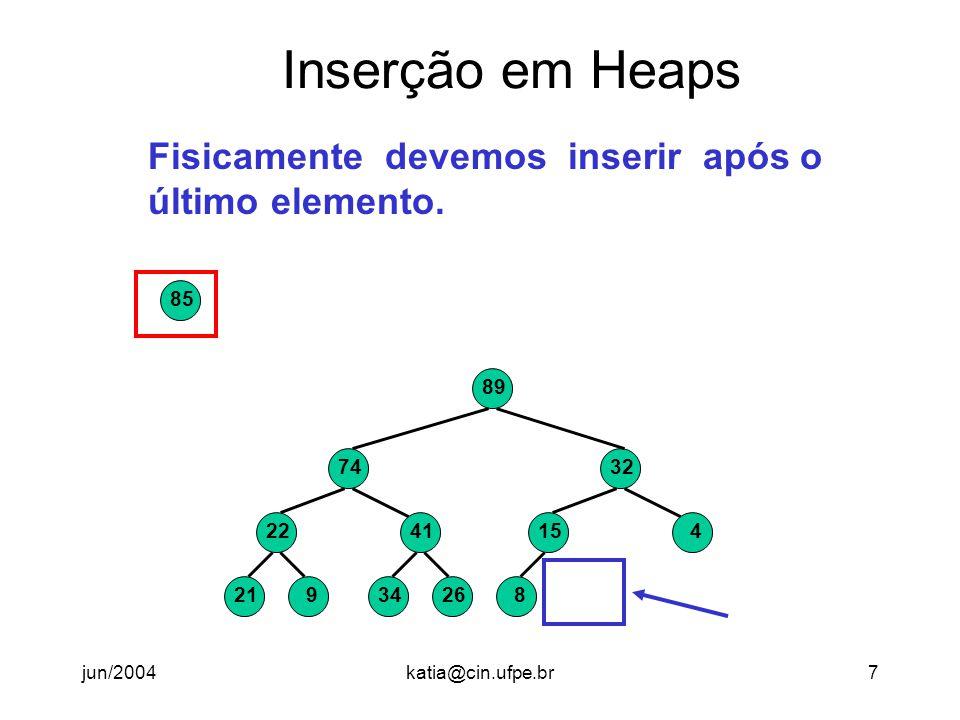 jun/2004katia@cin.ufpe.br8 Inserção em Heaps Depois só precisamos corrigir a relação do novo elemento com os seus ancestrais.
