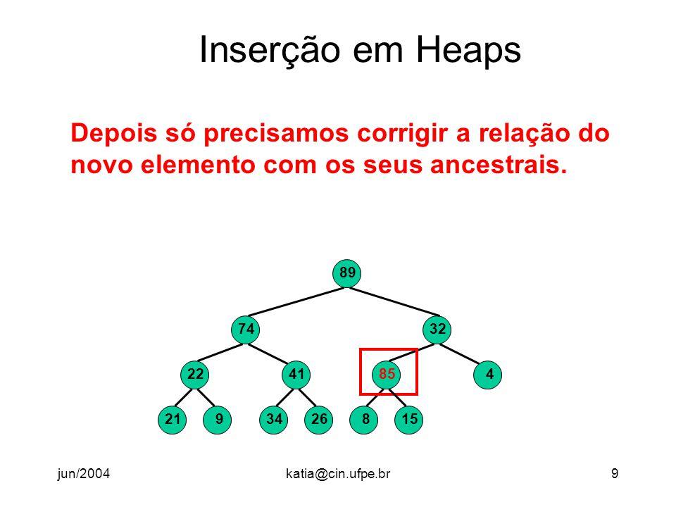 jun/2004katia@cin.ufpe.br10 Inserção em Heaps Depois só precisamos corrigir a relação do novo elemento com os seus ancestrais.