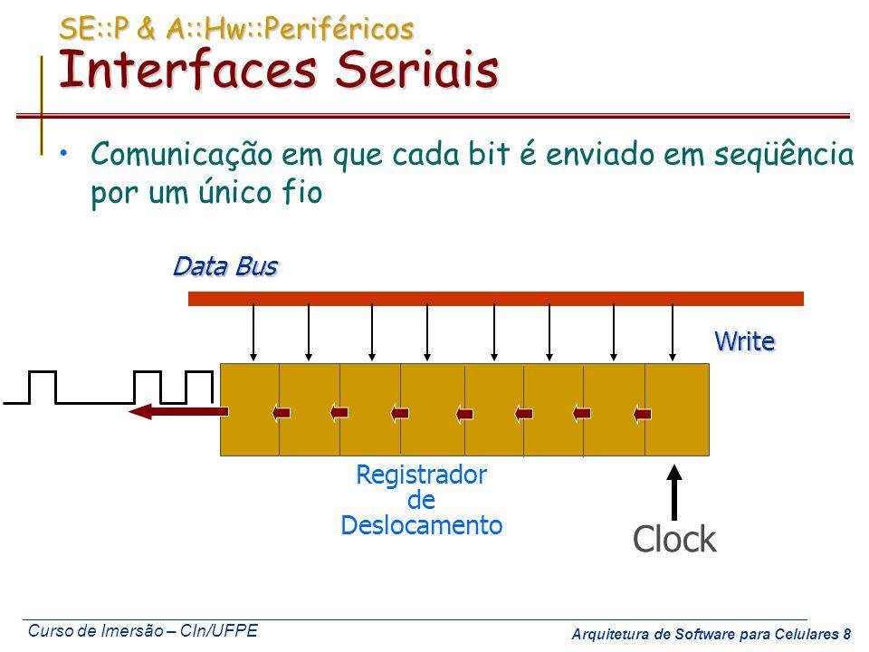 Curso de Imersão – CIn/UFPE Arquitetura de Software para Celulares 9 SE::P & A::Hw::Periféricos Interfaces Seriais Exemplo de Comunicação Registrador de Deslocamento Clock Data Bus Write Registrador de Deslocamento Clock Data Bus Read Receptor Transmissor