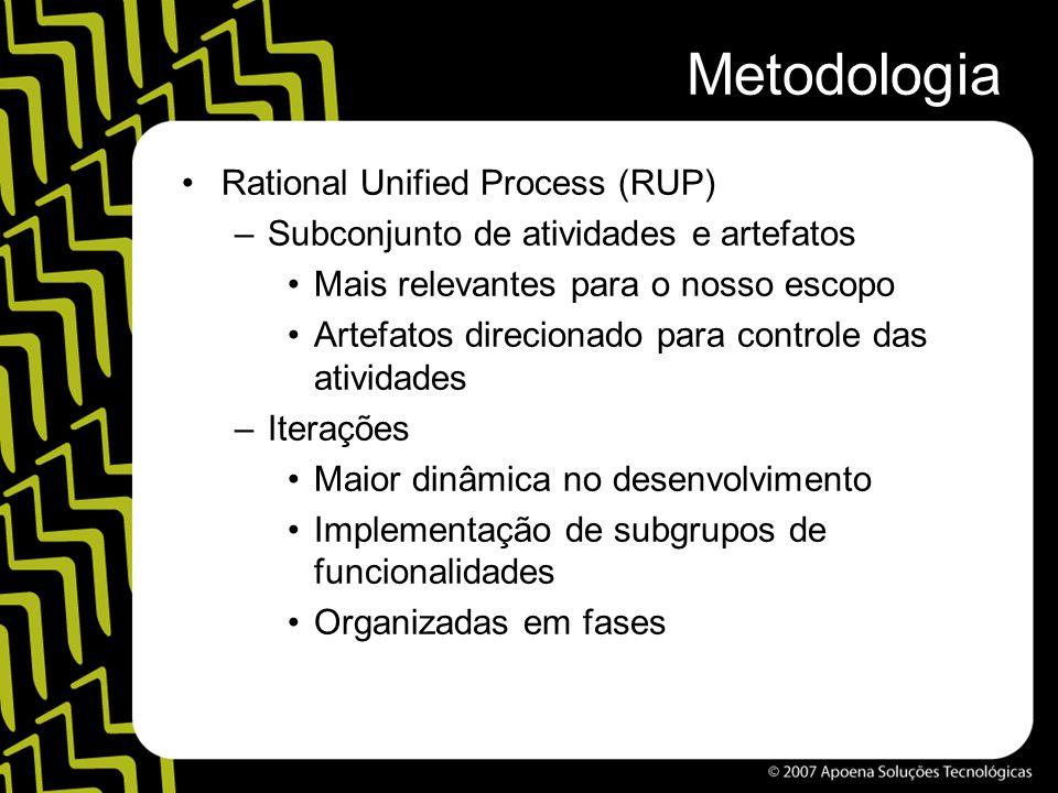 Metodologia Rational Unified Process (RUP) –Subconjunto de atividades e artefatos Mais relevantes para o nosso escopo Artefatos direcionado para contr