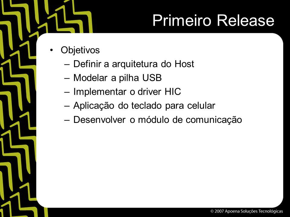 Primeiro Release Objetivos –Definir a arquitetura do Host –Modelar a pilha USB –Implementar o driver HIC –Aplicação do teclado para celular –Desenvolv