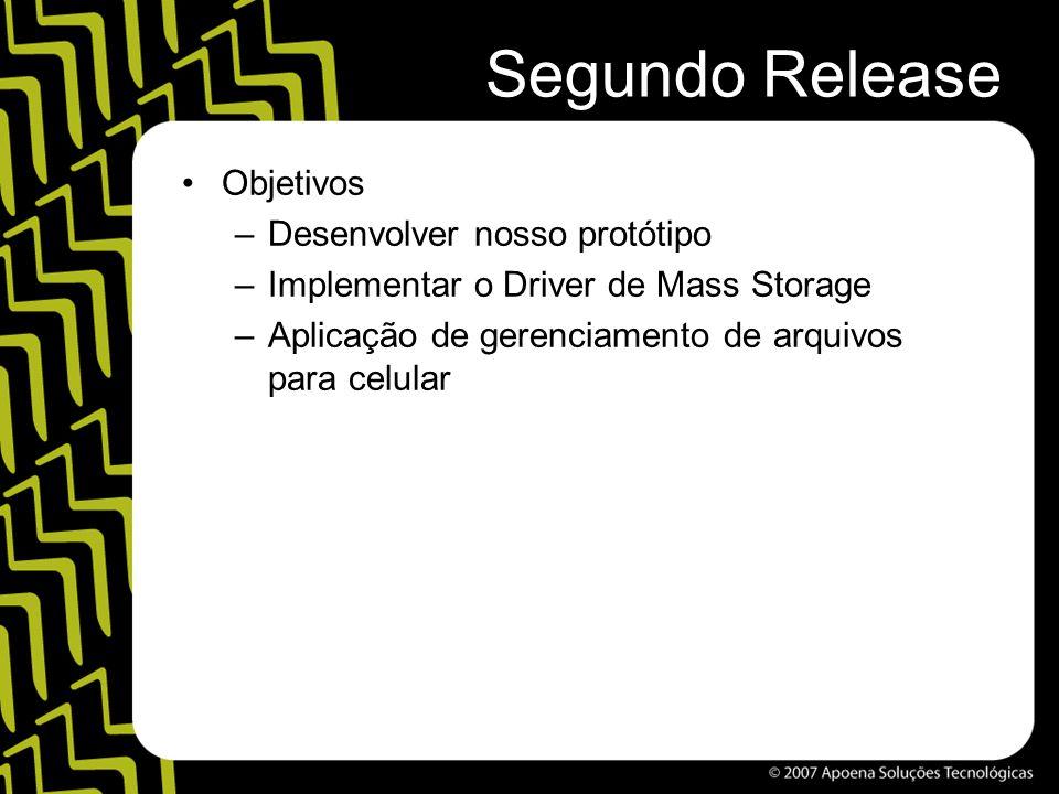Segundo Release Objetivos –Desenvolver nosso protótipo –Implementar o Driver de Mass Storage –Aplicação de gerenciamento de arquivos para celular