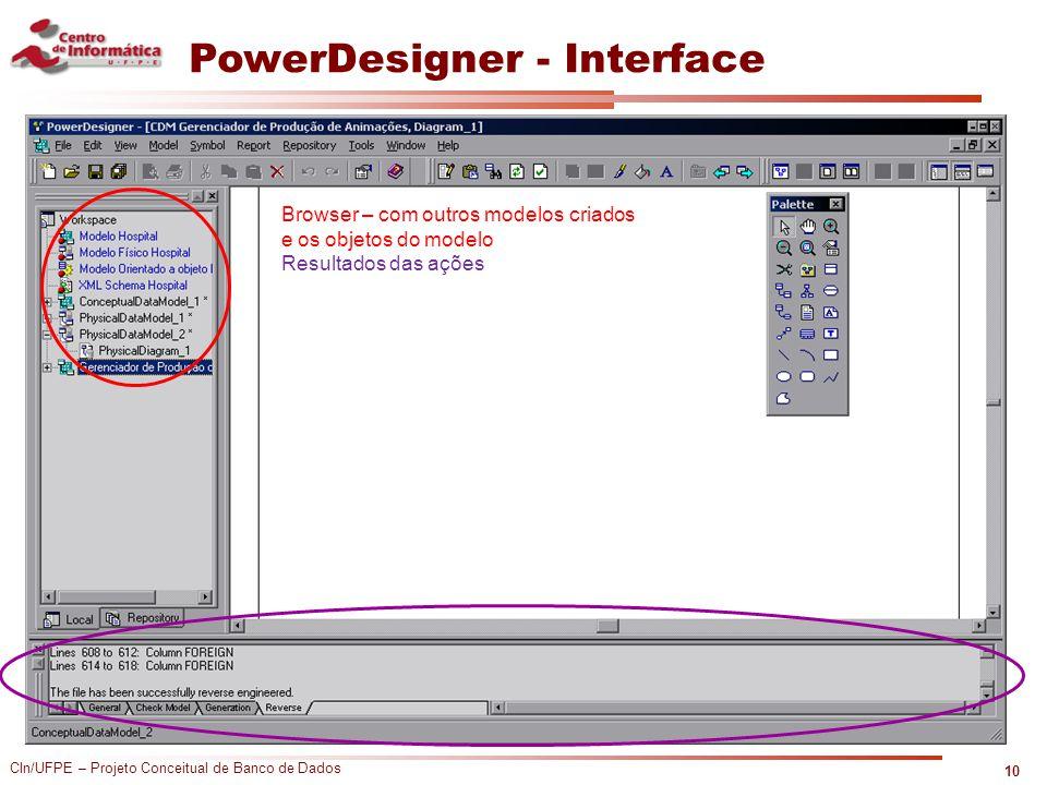 CIn/UFPE – Projeto Conceitual de Banco de Dados PowerDesigner - Interface 10 Browser – com outros modelos criados e os objetos do modelo Resultados da
