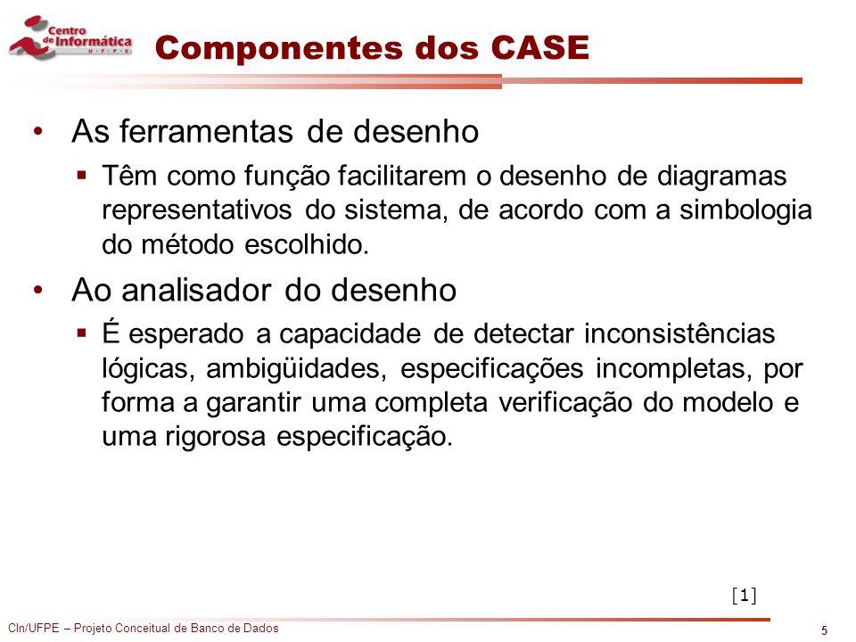 CIn/UFPE – Projeto Conceitual de Banco de Dados Componentes dos CASE As ferramentas de desenho  Têm como função facilitarem o desenho de diagramas re