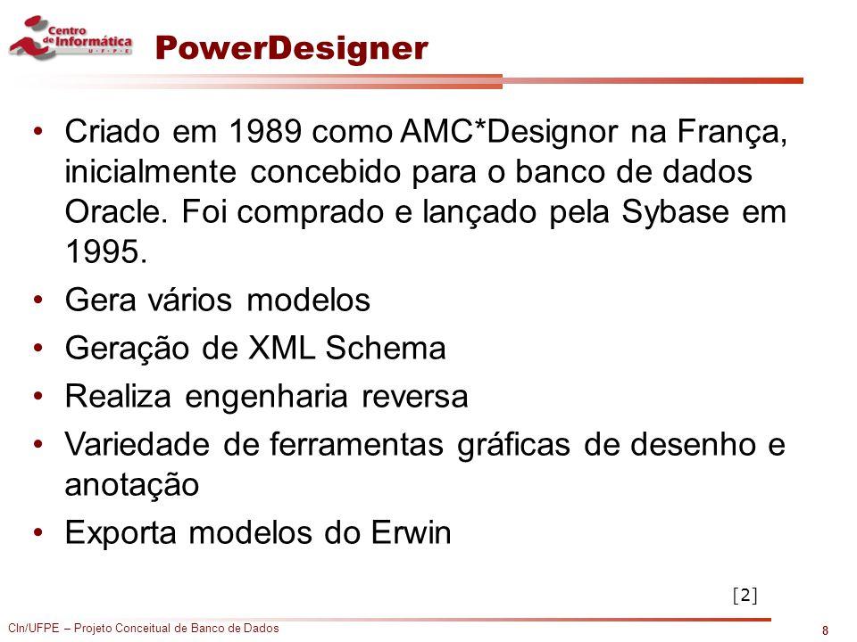 CIn/UFPE – Projeto Conceitual de Banco de Dados PowerDesigner Criado em 1989 como AMC*Designor na França, inicialmente concebido para o banco de dados