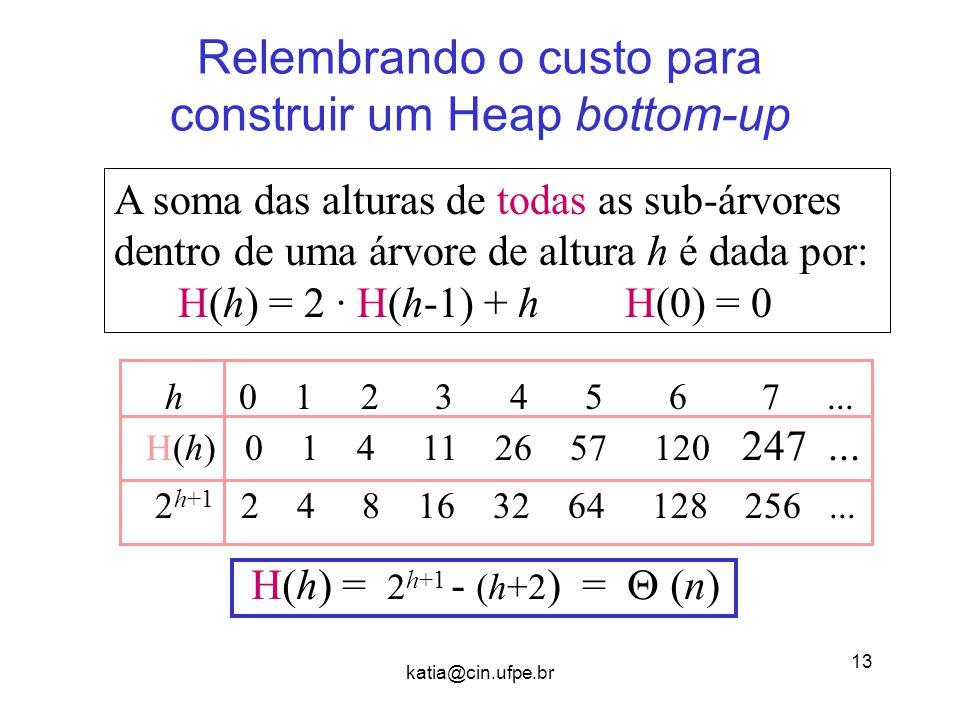 katia@cin.ufpe.br 13 Relembrando o custo para construir um Heap bottom-up A soma das alturas de todas as sub-árvores dentro de uma árvore de altura h