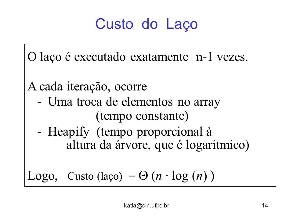 katia@cin.ufpe.br14 Custo do Laço O laço é executado exatamente n-1 vezes. A cada iteração, ocorre - Uma troca de elementos no array (tempo constante)