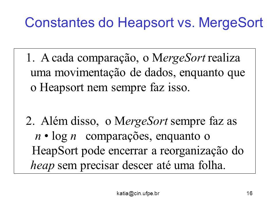 katia@cin.ufpe.br16 Constantes do Heapsort vs. MergeSort 1. A cada comparação, o MergeSort realiza uma movimentação de dados, enquanto que o Heapsort