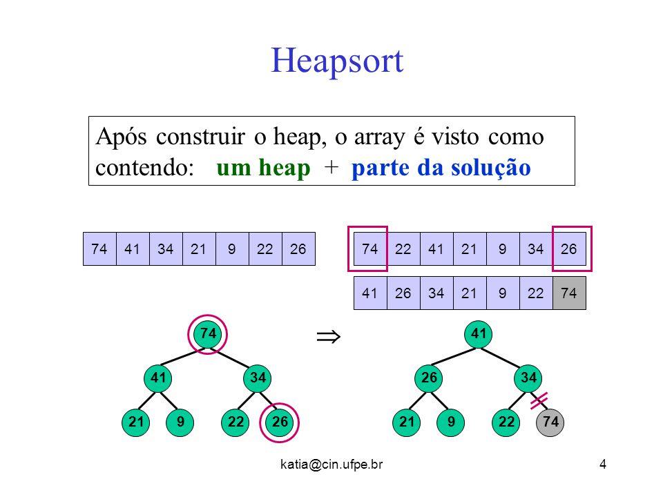 katia@cin.ufpe.br4 Heapsort Após construir o heap, o array é visto como contendo: um heap + parte da solução 9212226 3441 74 22412193426 921 26 7422 3