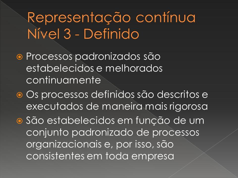  Processos padronizados são estabelecidos e melhorados continuamente  Os processos definidos são descritos e executados de maneira mais rigorosa  S