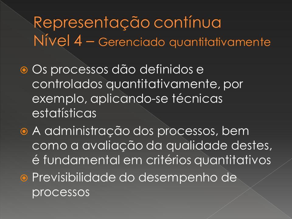  Os processos dão definidos e controlados quantitativamente, por exemplo, aplicando-se técnicas estatísticas  A administração dos processos, bem com