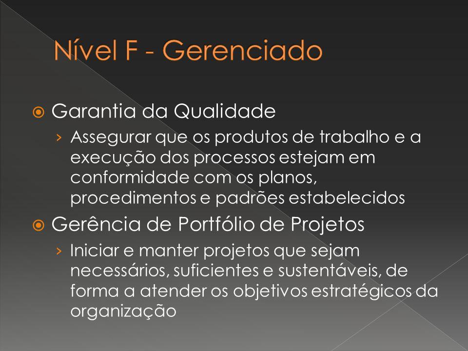  Garantia da Qualidade › Assegurar que os produtos de trabalho e a execução dos processos estejam em conformidade com os planos, procedimentos e padr