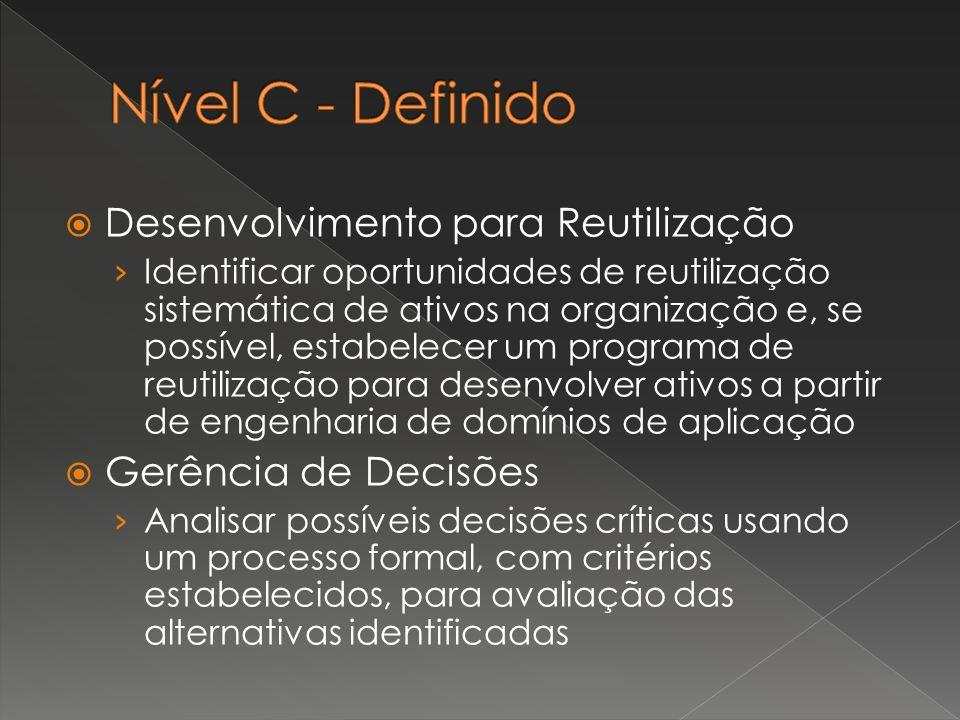  Desenvolvimento para Reutilização › Identificar oportunidades de reutilização sistemática de ativos na organização e, se possível, estabelecer um pr