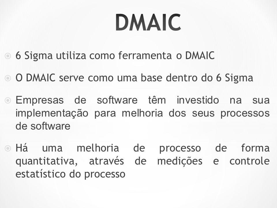  6 Sigma utiliza como ferramenta o DMAIC  O DMAIC serve como uma base dentro do 6 Sigma  Empresas de software têm investido na sua implementação para melhoria dos seus processos de software  Há uma melhoria de processo de forma quantitativa, através de medições e controle estatístico do processo