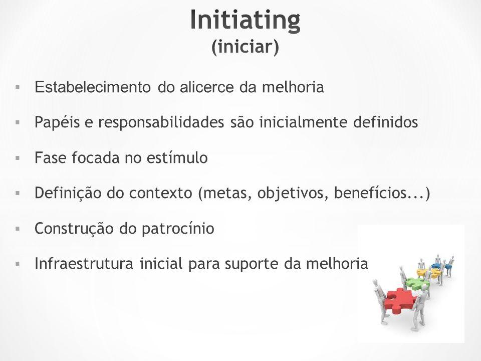  Estabelecimento do alicerce da melhoria  Papéis e responsabilidades são inicialmente definidos  Fase focada no estímulo  Definição do contexto (metas, objetivos, benefícios...)  Construção do patrocínio  Infraestrutura inicial para suporte da melhoria