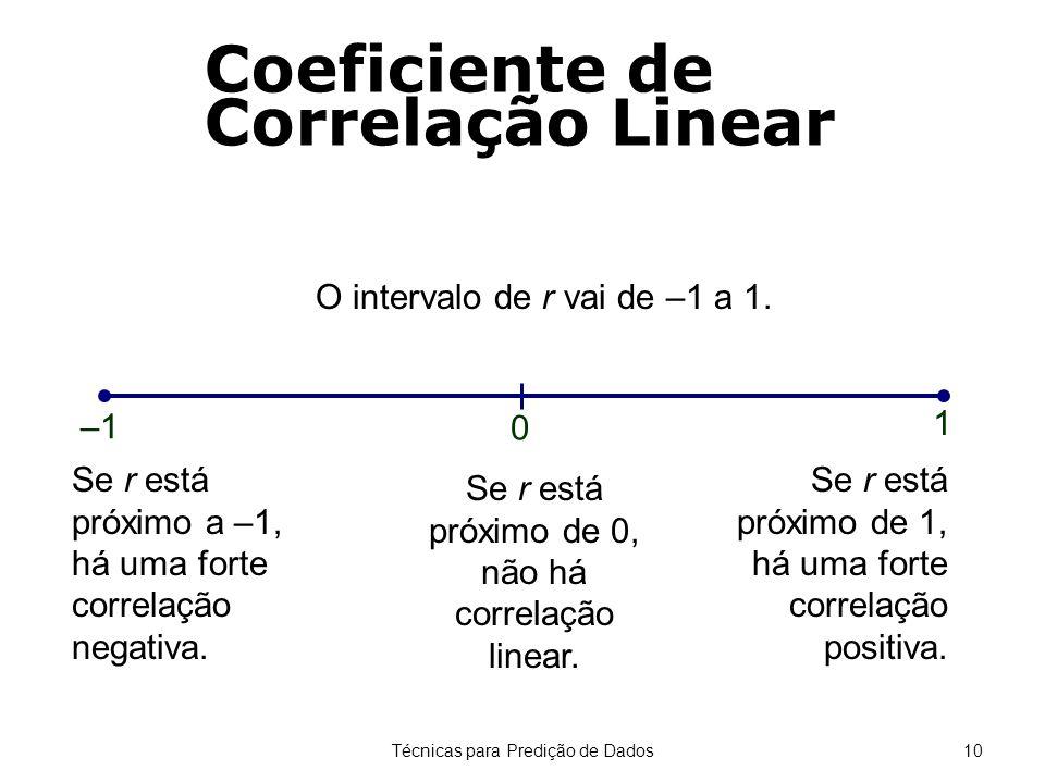 Técnicas para Predição de Dados10 Coeficiente de Correlação Linear O intervalo de r vai de –1 a 1. Se r está próximo de 1, há uma forte correlação pos