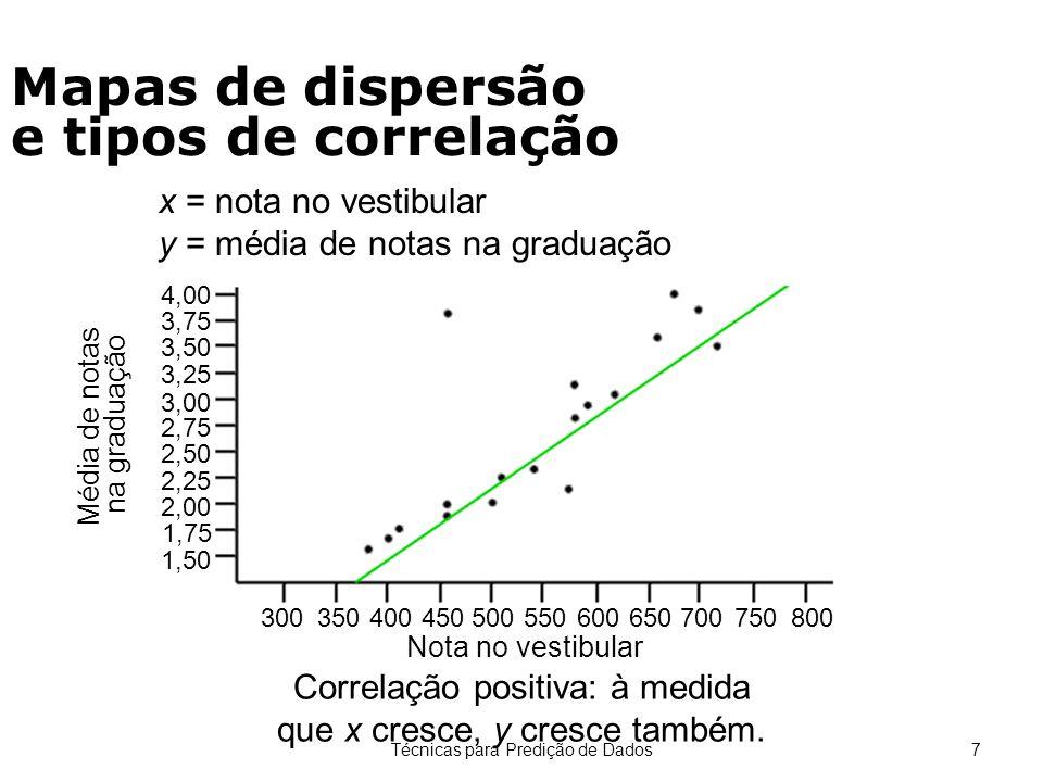Técnicas para Predição de Dados7 Correlação positiva: à medida que x cresce, y cresce também. x = nota no vestibular y = média de notas na graduação M