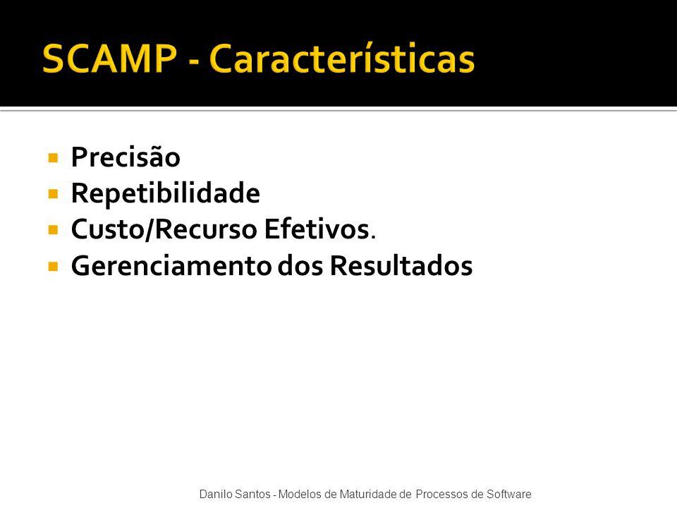  Precisão  Repetibilidade  Custo/Recurso Efetivos.  Gerenciamento dos Resultados Danilo Santos - Modelos de Maturidade de Processos de Software