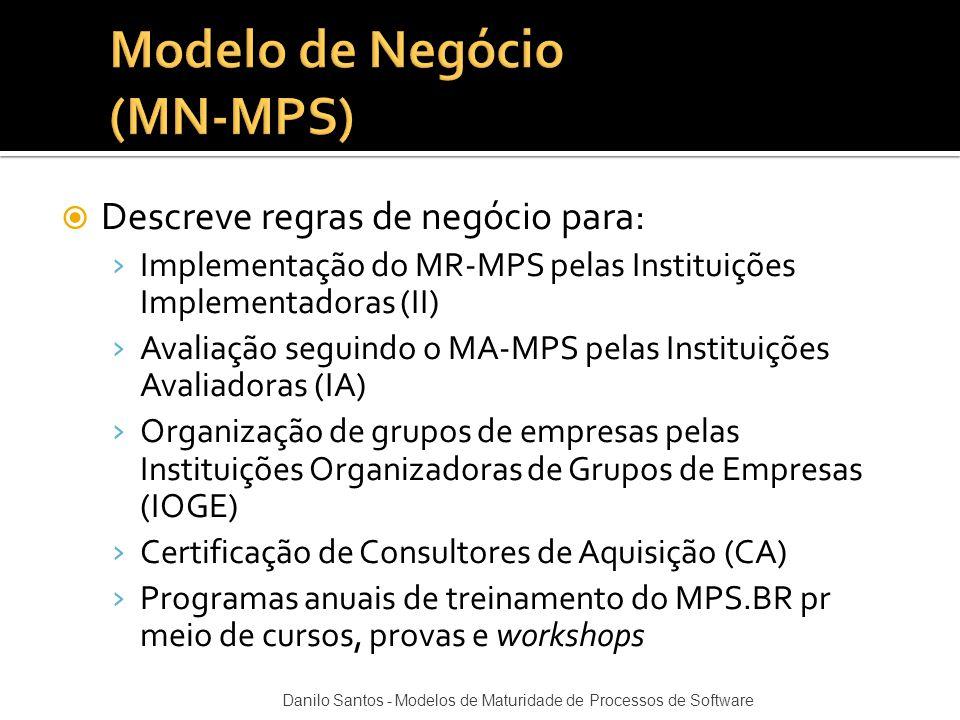  Descreve regras de negócio para: › Implementação do MR-MPS pelas Instituições Implementadoras (II) › Avaliação seguindo o MA-MPS pelas Instituições