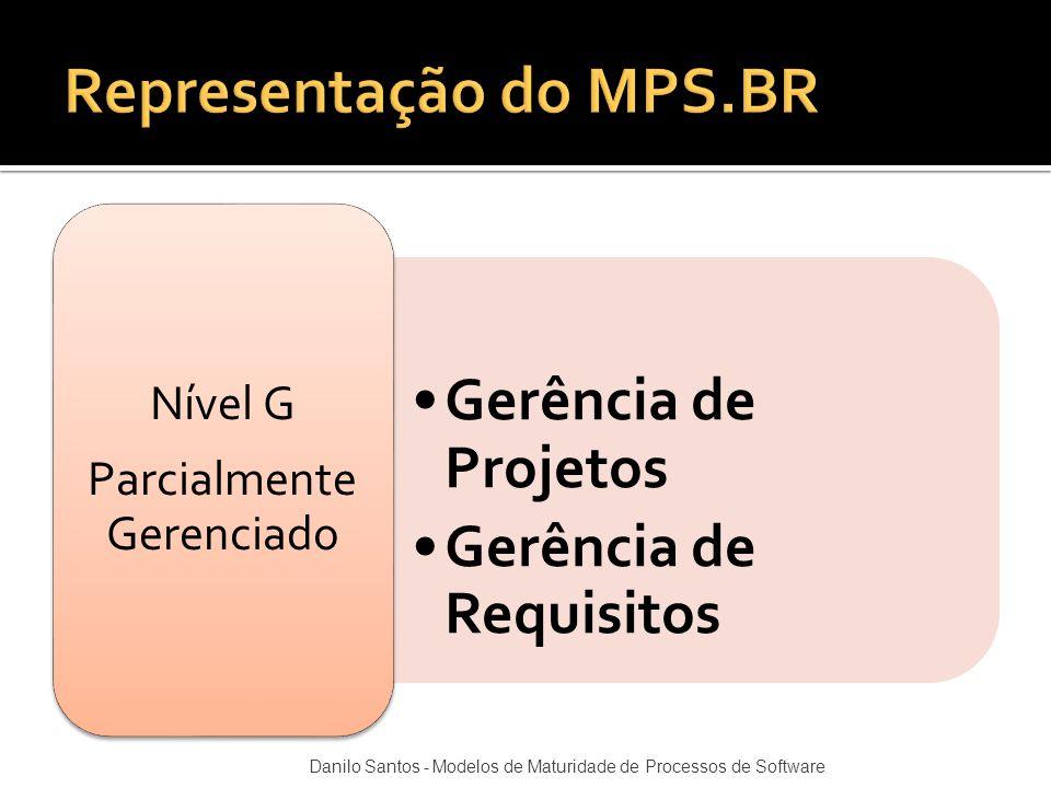 Gerência de Projetos Gerência de Requisitos Nível G Parcialmente Gerenciado Danilo Santos - Modelos de Maturidade de Processos de Software