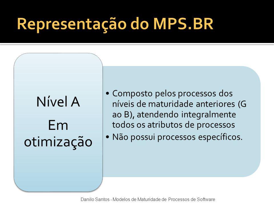 Composto pelos processos dos níveis de maturidade anteriores (G ao B), atendendo integralmente todos os atributos de processos Não possui processos es