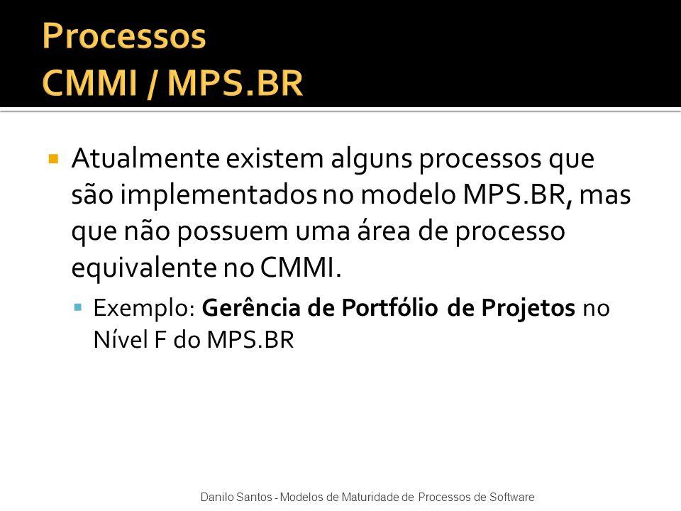  Atualmente existem alguns processos que são implementados no modelo MPS.BR, mas que não possuem uma área de processo equivalente no CMMI.  Exemplo: