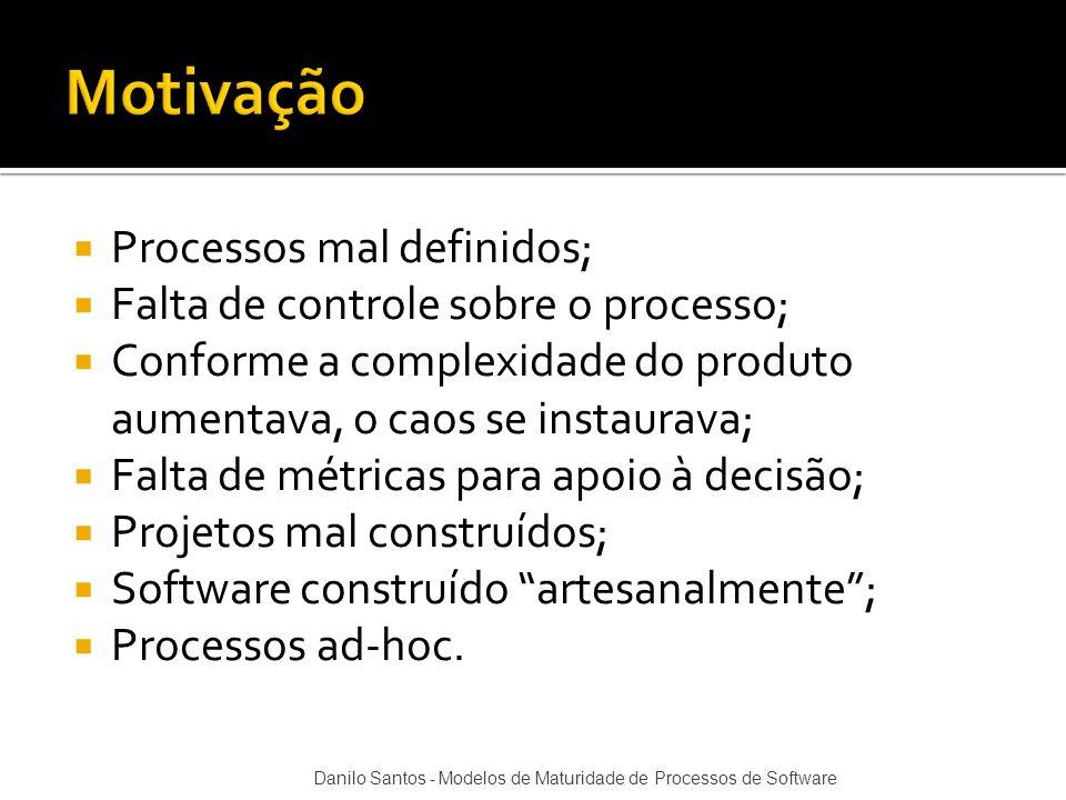  Processos mal definidos;  Falta de controle sobre o processo;  Conforme a complexidade do produto aumentava, o caos se instaurava;  Falta de métr