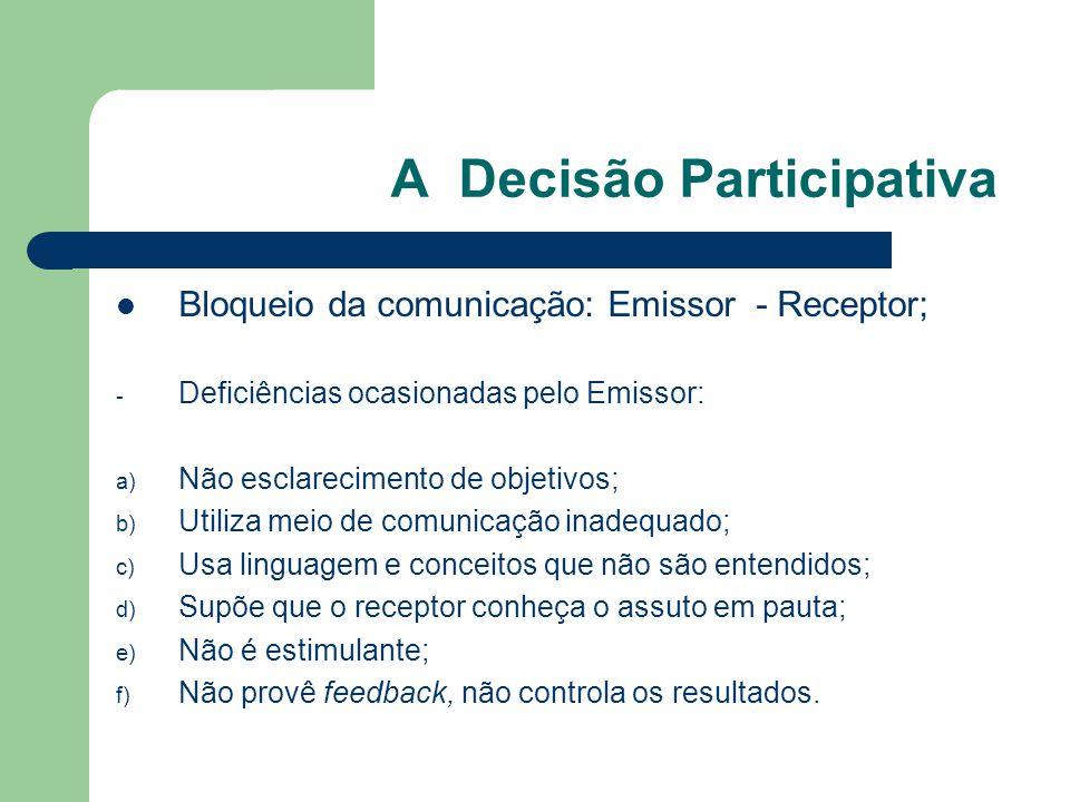 A Decisão Participativa Bloqueio da comunicação: Emissor - Receptor; - Deficiências ocasionadas pelo Emissor: a) Não esclarecimento de objetivos; b) Utiliza meio de comunicação inadequado; c) Usa linguagem e conceitos que não são entendidos; d) Supõe que o receptor conheça o assuto em pauta; e) Não é estimulante; f) Não provê feedback, não controla os resultados.