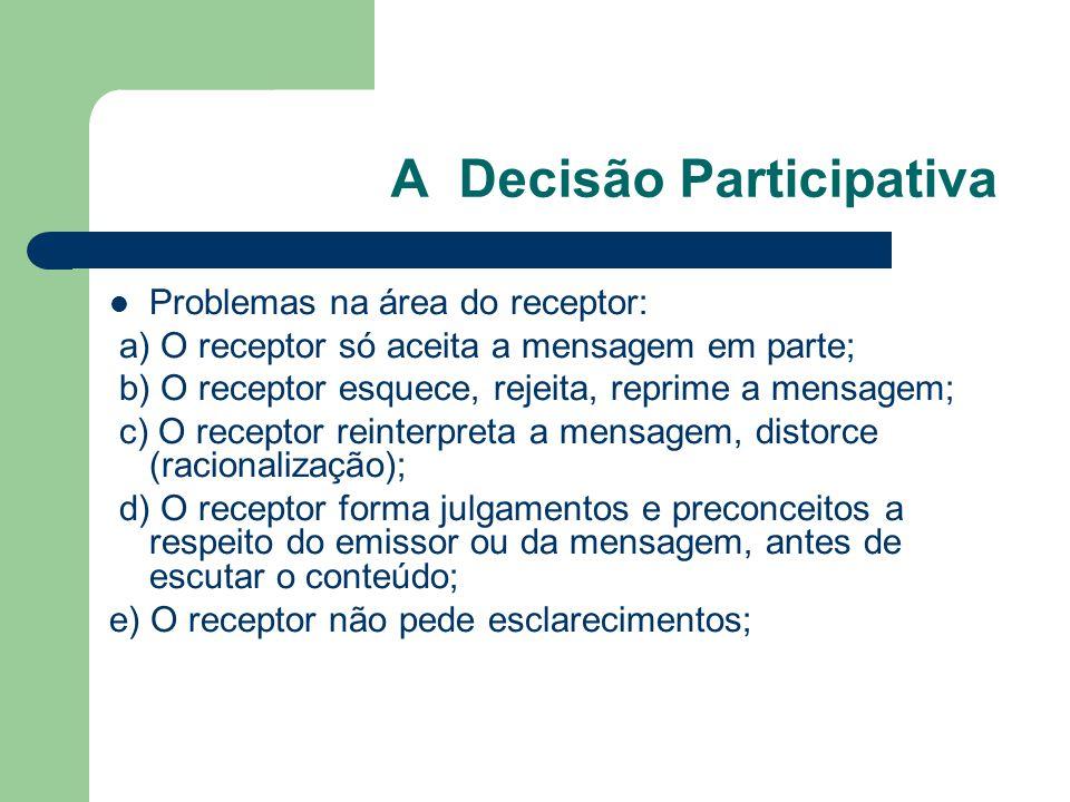 A Decisão Participativa Problemas na área do receptor: a) O receptor só aceita a mensagem em parte; b) O receptor esquece, rejeita, reprime a mensagem
