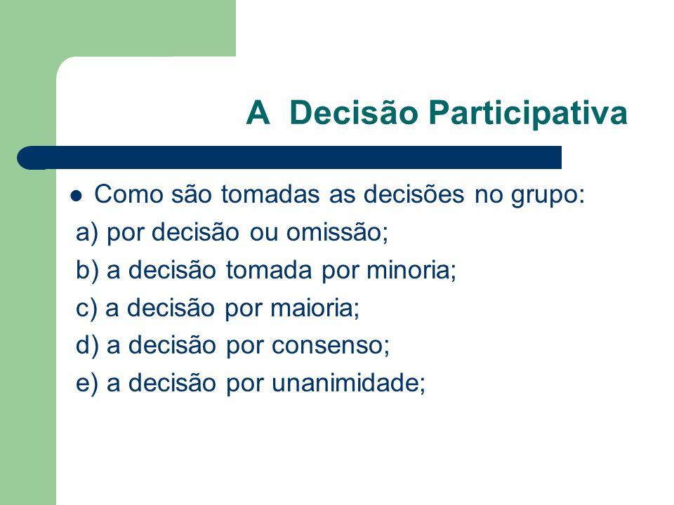 A Decisão Participativa Como são tomadas as decisões no grupo: a) por decisão ou omissão; b) a decisão tomada por minoria; c) a decisão por maioria; d) a decisão por consenso; e) a decisão por unanimidade;