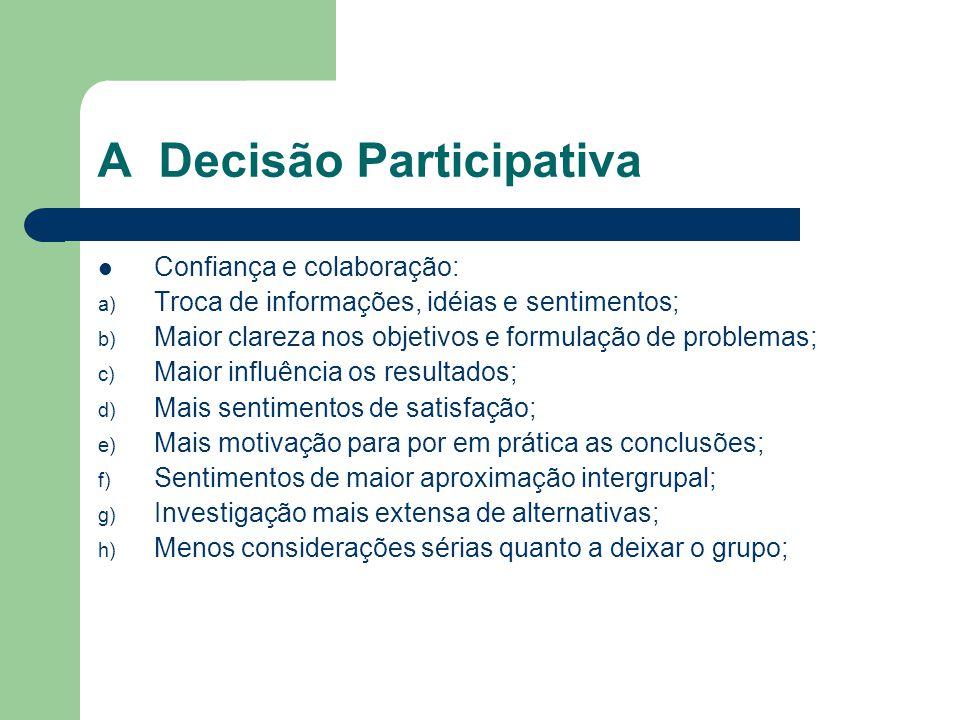 A Decisão Participativa Confiança e colaboração: a) Troca de informações, idéias e sentimentos; b) Maior clareza nos objetivos e formulação de problem