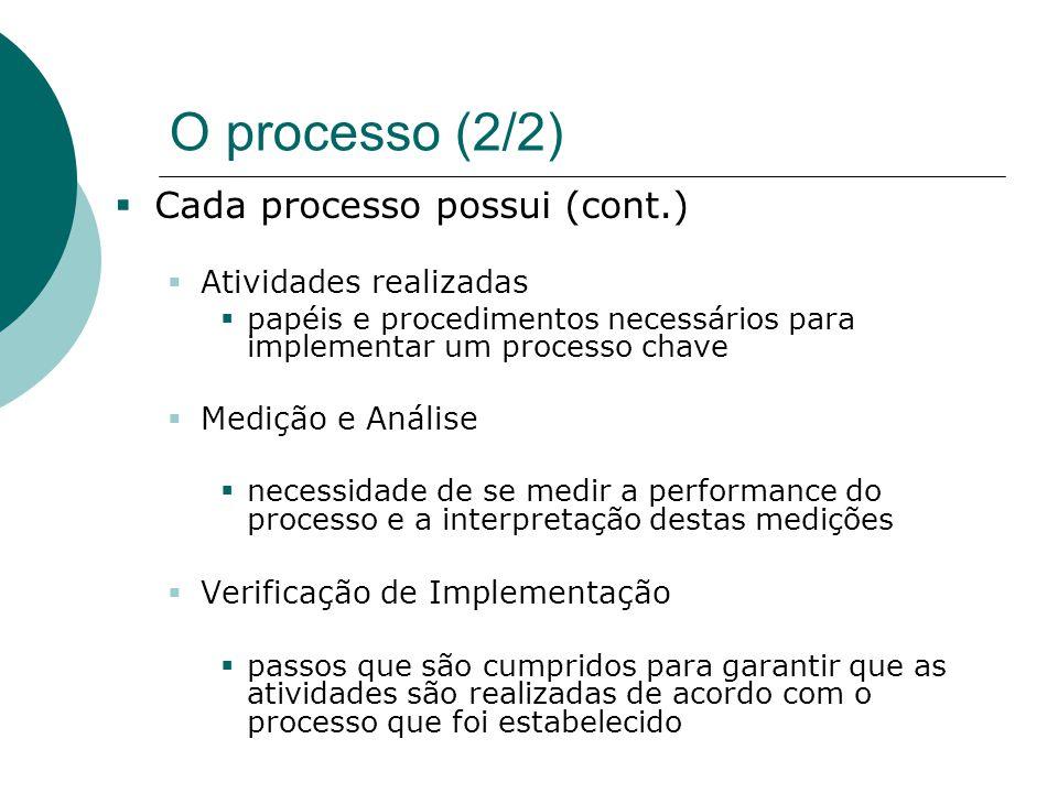 O processo (2/2)  Cada processo possui (cont.)  Atividades realizadas  papéis e procedimentos necessários para implementar um processo chave  Medi