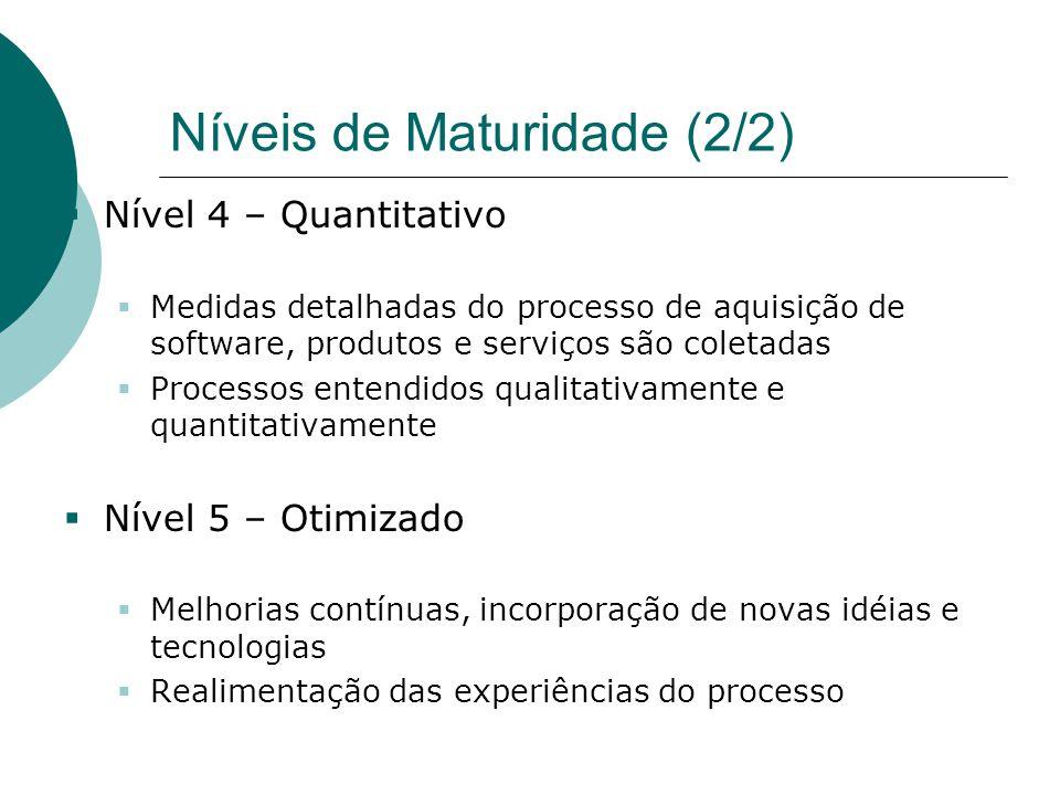 Níveis de Maturidade (2/2)  Nível 4 – Quantitativo  Medidas detalhadas do processo de aquisição de software, produtos e serviços são coletadas  Pro