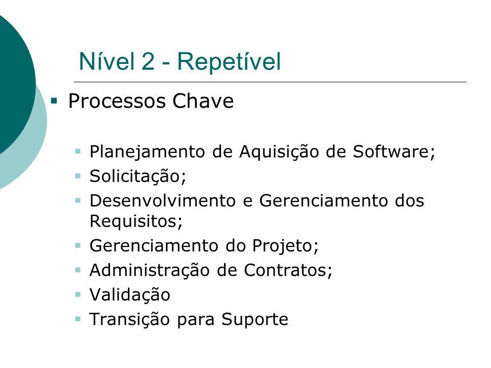 Nível 2 - Repetível  Processos Chave  Planejamento de Aquisição de Software;  Solicitação;  Desenvolvimento e Gerenciamento dos Requisitos;  Gere