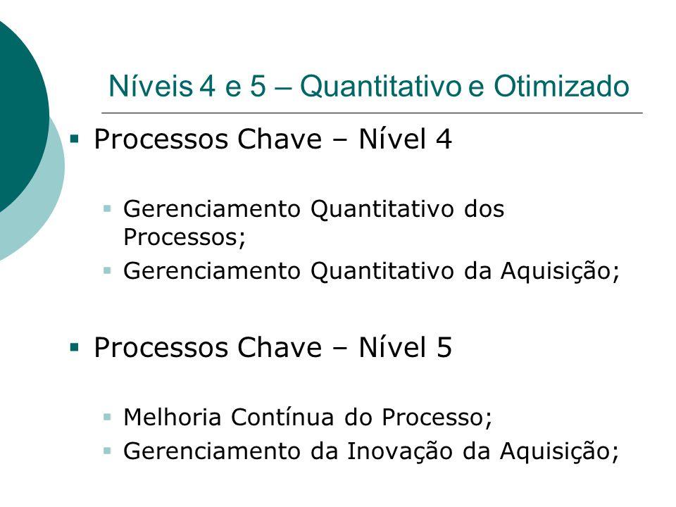 Níveis 4 e 5 – Quantitativo e Otimizado  Processos Chave – Nível 4  Gerenciamento Quantitativo dos Processos;  Gerenciamento Quantitativo da Aquisi