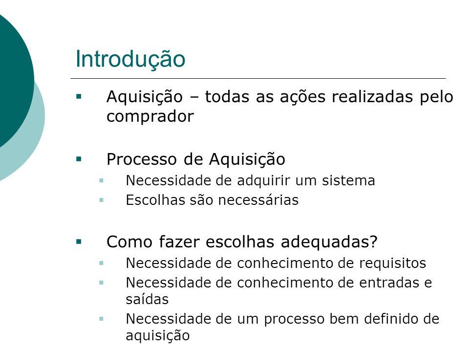 Introdução  Aquisição – todas as ações realizadas pelo comprador  Processo de Aquisição  Necessidade de adquirir um sistema  Escolhas são necessár