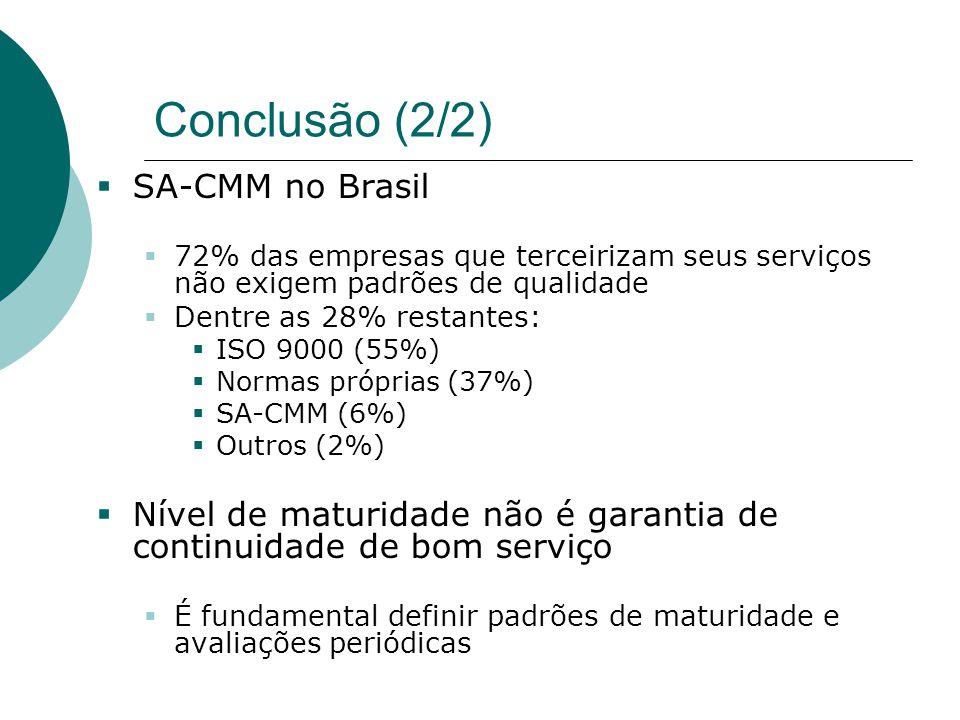 Conclusão (2/2)  SA-CMM no Brasil  72% das empresas que terceirizam seus serviços não exigem padrões de qualidade  Dentre as 28% restantes:  ISO 9
