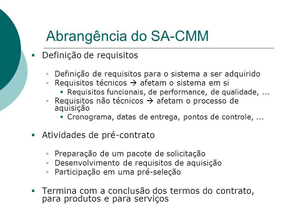 Abrangência do SA-CMM  Definição de requisitos  Definição de requisitos para o sistema a ser adquirido  Requisitos técnicos  afetam o sistema em s
