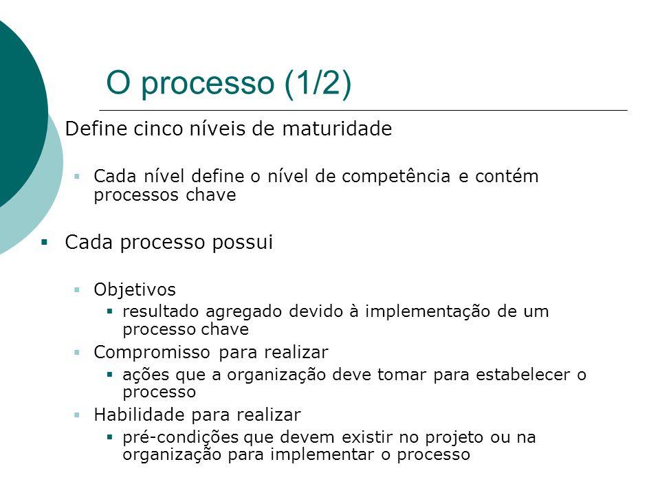 O processo (1/2)  Define cinco níveis de maturidade  Cada nível define o nível de competência e contém processos chave  Cada processo possui  Obje