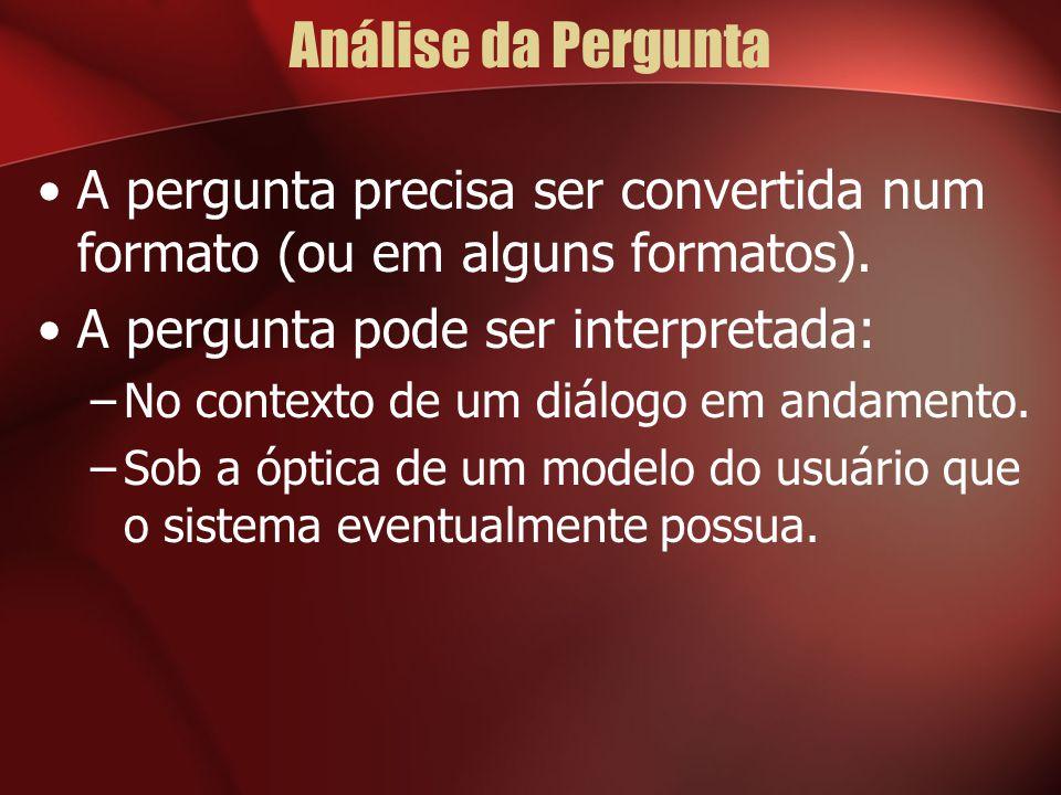 Análise da Pergunta A pergunta precisa ser convertida num formato (ou em alguns formatos). A pergunta pode ser interpretada: –No contexto de um diálog