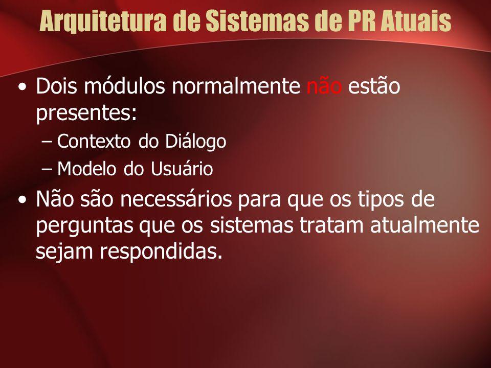 Arquitetura de Sistemas de PR Atuais Dois módulos normalmente não estão presentes: –Contexto do Diálogo –Modelo do Usuário Não são necessários para que os tipos de perguntas que os sistemas tratam atualmente sejam respondidas.