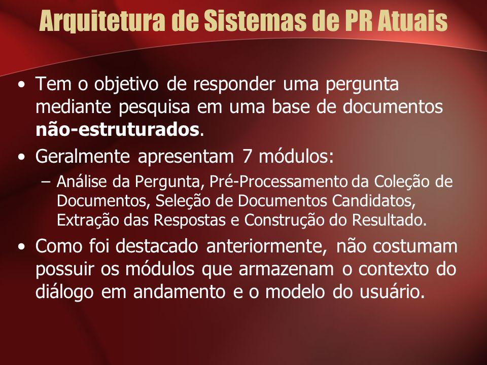 Arquitetura de Sistemas de PR Atuais Tem o objetivo de responder uma pergunta mediante pesquisa em uma base de documentos não-estruturados. Geralmente