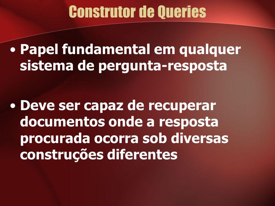 Construtor de Queries Papel fundamental em qualquer sistema de pergunta-resposta Deve ser capaz de recuperar documentos onde a resposta procurada ocor
