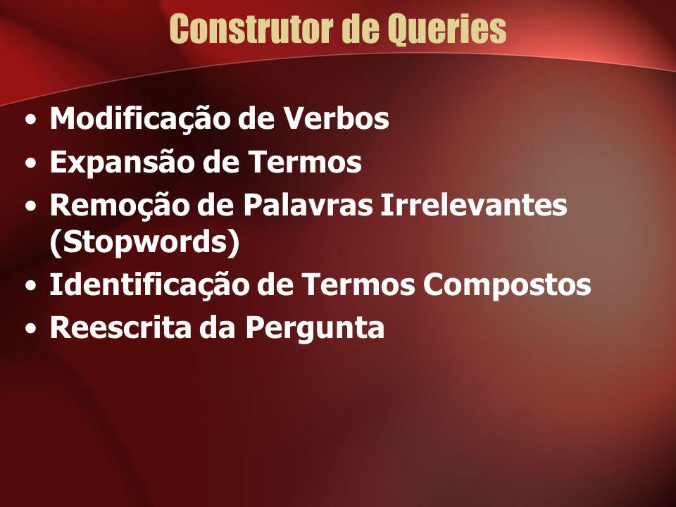 Construtor de Queries Modificação de Verbos Expansão de Termos Remoção de Palavras Irrelevantes (Stopwords) Identificação de Termos Compostos Reescrita da Pergunta