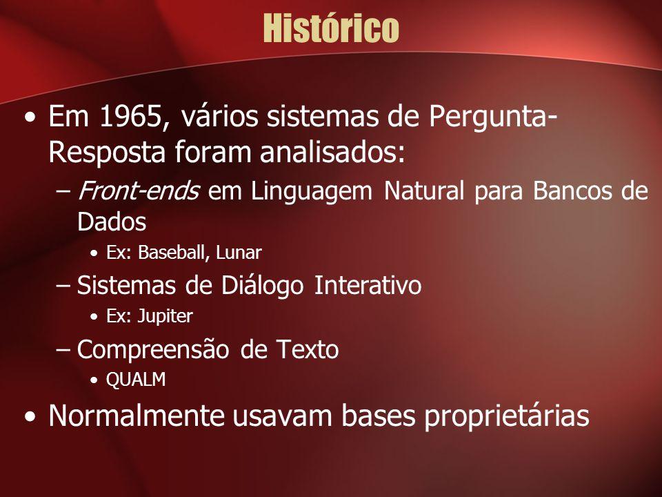 Histórico Em 1965, vários sistemas de Pergunta- Resposta foram analisados: –Front-ends em Linguagem Natural para Bancos de Dados Ex: Baseball, Lunar –Sistemas de Diálogo Interativo Ex: Jupiter –Compreensão de Texto QUALM Normalmente usavam bases proprietárias
